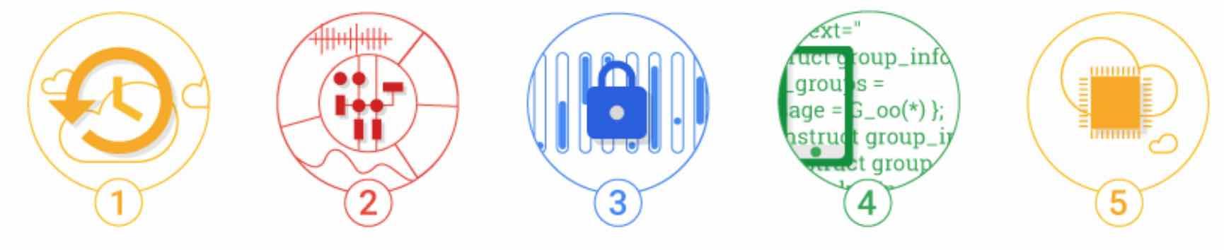 Raffaele Mangano partner Google Fogli 5 motivi per cui la tua azienda dovrebbe provarlo